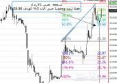 توصيات سوق الاسهم السعودي