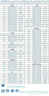 فلاتر هواء KN جمس سييرا من 1999 الى 2015 مع شحن مجاني لكل المدن