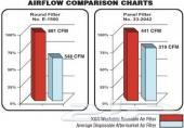 - فلتر هواء كيه اند ان لكزس 570 2008 الى 2014 و سيكويا 2008-2014 مع شحن مجاني