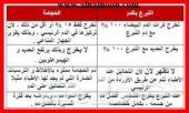 الحجامة النبوية --  عيادة بالقرب من مجمع العرب  -- جدة  -  حي النزهة   - مجهزة للحجامة   150 ريال  ل