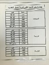 تامين صحي يبدا 239 ريال